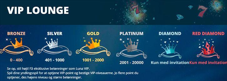 Luna Casino VIP